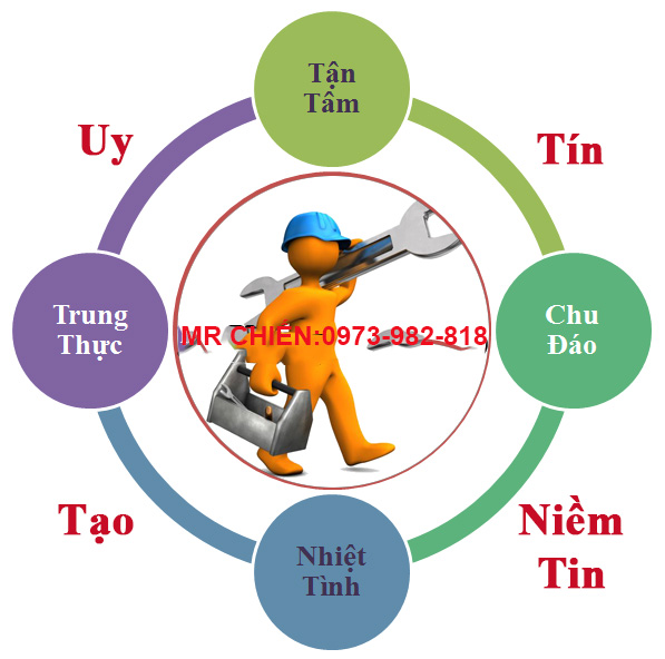 Nhận sửa máy bơm nước tại quận 8. 0938773667